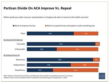 Health Care Policy and Marketplace Review: A Detailed Analysis of the Republican Alternative to Obamacare   Health Care Market and US Debt   Scoop.it