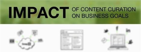 Free report: the impact of content curation on reaching business goals | Manufacturing In the USA Today | Scoop.it