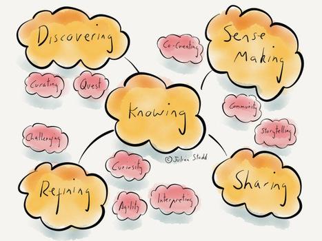 A Little Bit of Knowledge... | Aprendizaje y Cambio | Scoop.it