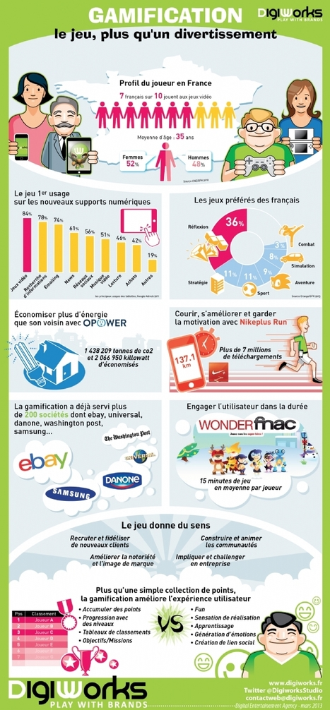Infographie : Gamification : miser sur le ludique pour 'accrocher' les consommateurs. | GAMIFICATION & SERIOUS GAMES IN HEALTH by PHARMAGEEK | Scoop.it