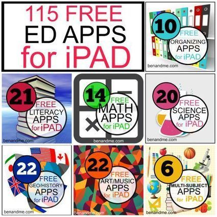 APPS, APPS AND MORE APPS | Edtech PK-12 | Scoop.it