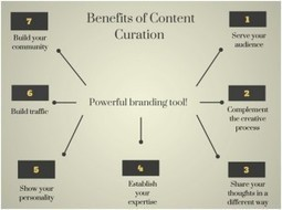 Curación de contenidos para la marca personal | Educacion, ecologia y TIC | Scoop.it