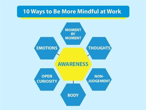 10 mindfulness habits that will make you more productive at work   digitalNow   Scoop.it