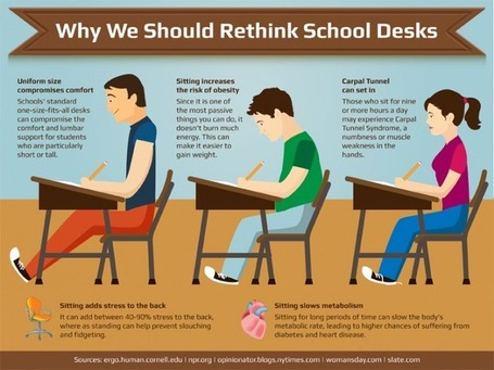 12 Reasons We Need To Reinvent The School Desk | AprendiTIC | Scoop.it