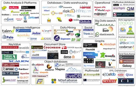 The Big Data #open source #tools | #bigdata | Public Datasets - Open Data - | Scoop.it
