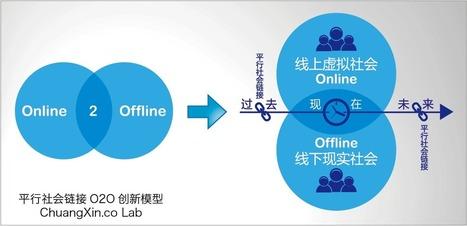 融合线上线下,看微博如何玩转O2O? - 新浪网   Yggdrasil每月精讀   Scoop.it