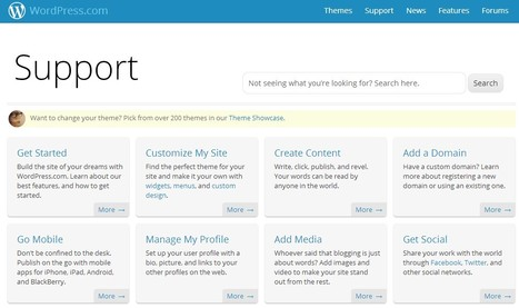 WordPress Support | WordPress and Annotum for Education, Science,Journal Publishing | Scoop.it
