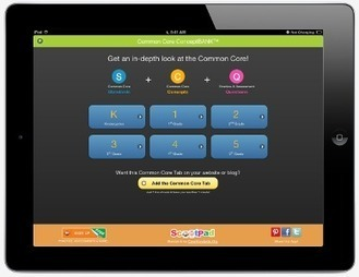 ScootPad :: Learning Personalized and Accelerated! Common Core Standards. Math. ELA. Reading. Spelling. Vocabulary. Writing. Projects. Games. | Education | Scoop.it