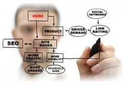 Advantages Of SEO For Your Online Business | Web Marketing Magazine | Scoop.it