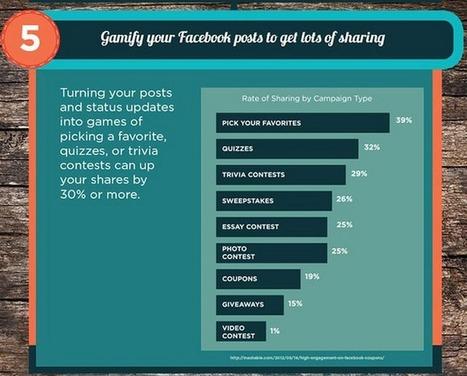 5 manières de créer de l'engagement sur Facebook [Infographie] | Emarketinglicious | Etourisme et webmarketing | Scoop.it