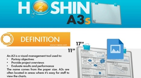 Hoshin a3 | Strategy Execution | Scoop.it