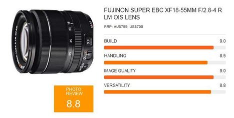 Fujinon Super EBC XF18-55mm f/2.8-4 R LM OIS lens | Photo Review › THOMAS MENK | PHOTOGRAPHY | Fujifilm X-E1 | Scoop.it
