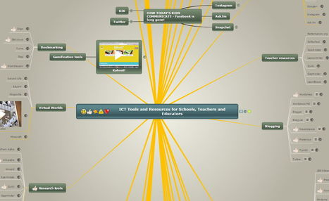 ICT Tools and Resources for Schools, Teachers and Educators - Mind Map | OnlineSupport.Nu Skoltipsar | Scoop.it