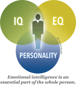 Why You Need Emotional Intelligence To Succeed | MentalBusiness | Scoop.it