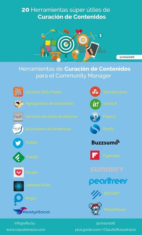 20 Herramientas de Curación de contenidos imprescindibles | comunicologos | Scoop.it