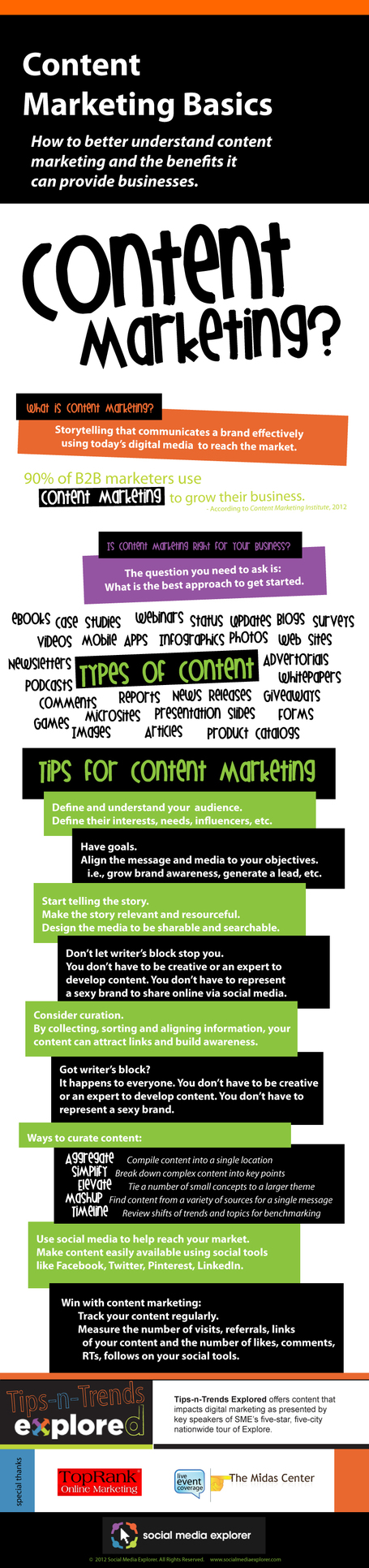 Content Marketing Basics [INFOGRAPHIC] | formation 2.0 | Scoop.it