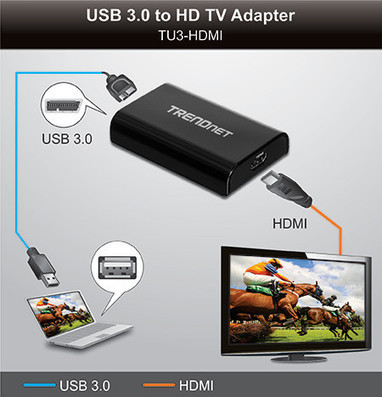 USB 3.0 to HDMI HD TV Adapter | Computer Cable and  Hardware | Scoop.it