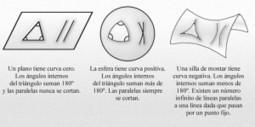 Riemann y Euclides : Blog de Emilio Silvera V.   Teoremas matemáticos   Scoop.it
