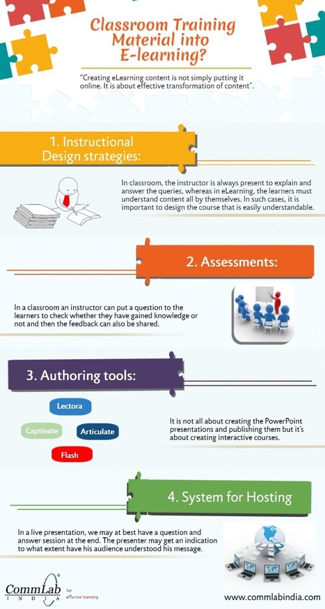 Converting ILT Material into E-learning – Things to Consider – An Infographic - e-Learning Feeds | Linguagem Virtual | Scoop.it
