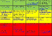 ICT Bingo forteachers! | Ed Tech Chatter | Scoop.it