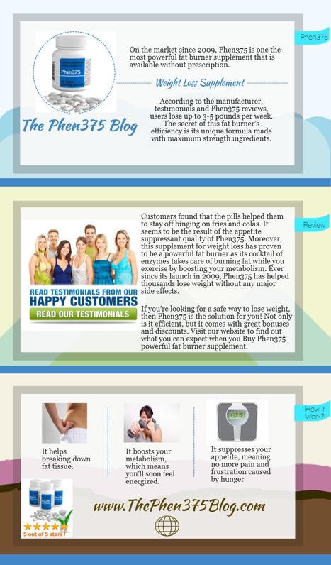 Phen375 Reviews | Phen375 Reviews | Scoop.it