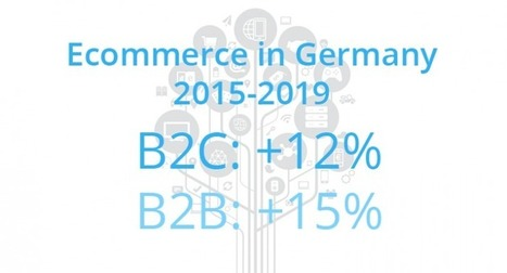 'Ecommerce in Germany will grow by 12% per year by 2019'   BuyBox Digital Giftcard Technology   Scoop.it