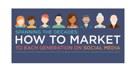 Comment atteindre toutes les générations sur les réseaux sociaux ? | ENTREPRISE DIGITALE | Scoop.it