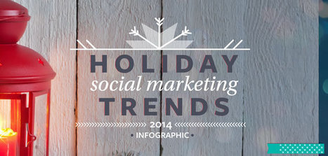 Social media marketing: quelles sont les tendances pour Noël 2014 | Prodigemobile | Social Média | Scoop.it