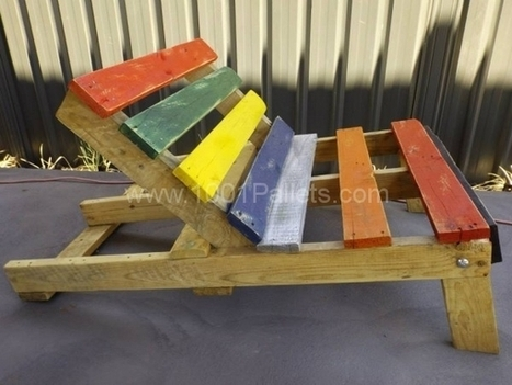 Australian Pallets Upcycling   1001 Pallets   Tourism and Travel   Scoop.it