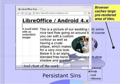 LibreOffice concurrencera Google et Microsoft sur le Web d'ici 2016 - 01net | Coopération, libre et innovation sociale ouverte | Scoop.it