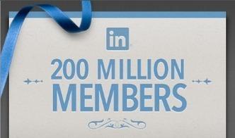 Thanking All of Our Valued LinkedIn Members   Official LinkedIn Blog   sabkarsocialmediaInfographics   Scoop.it