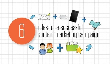 6 rules for a successful content marketing campaign - Content Marketing | *Content-A* | Scoop.it