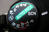 Kuvaustilat, Auto, Program, Tv, Av, Manual, Bulb, Scene modes - Digitaalikuvaus.com | Valokuvaus | Scoop.it