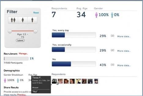 CRM Idol 2012 Review: Crowdtap   Creatial   Scoop.it