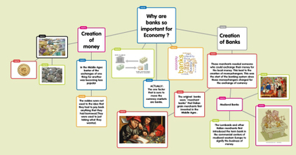 Learning about History and historical knowledge with Projects based on Learning | Projects based on Learning and CLIL methodology | Scoop.it