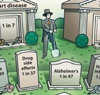 Death Infographic: What We Really Do (and Don't) Die From | Edu's stuff | Scoop.it
