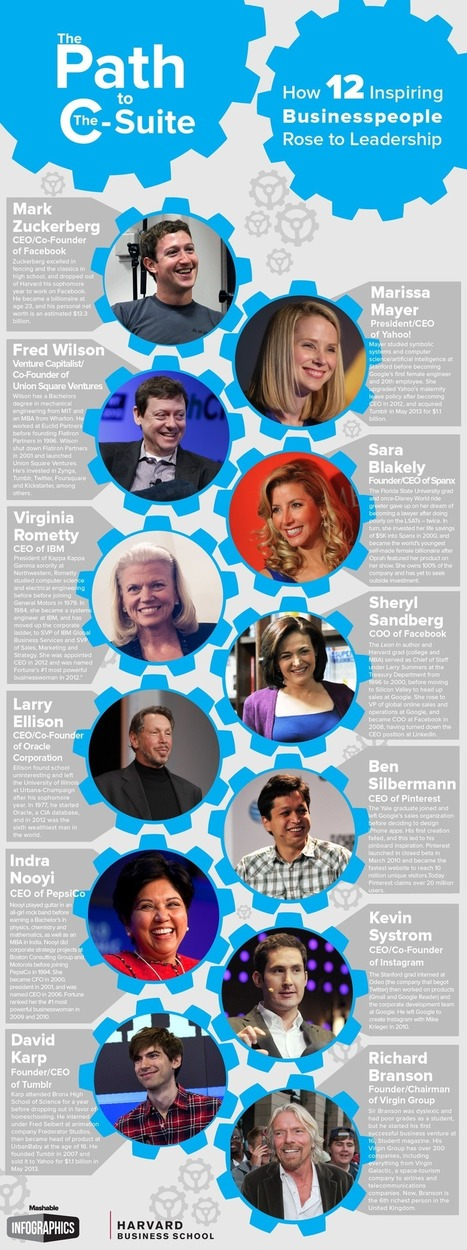 How 12 Inspiring People Rose to Leadership ~ Educational Technology and Mobile Learning | The 21st Century | Scoop.it