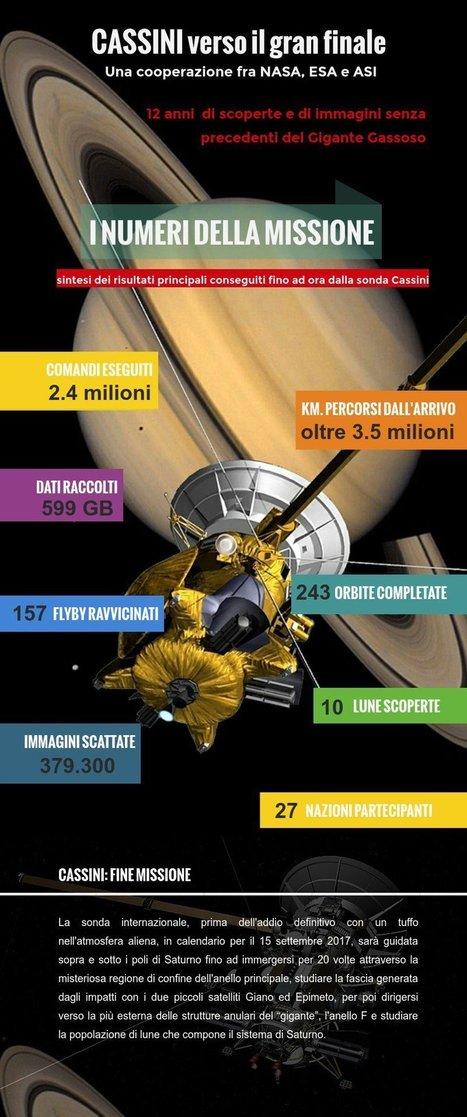 Cassini: iniziato il gran finale, tuffo tra gli anelli di Saturno [INFOGRAFICA] | SCIENTIFICAMENTE | Scoop.it