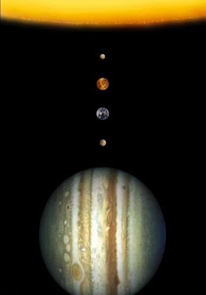 crookedindifference: Solar System | planets | Scoop.it