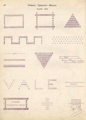 Tweet from @fbjsyh | ASCII Art | Scoop.it
