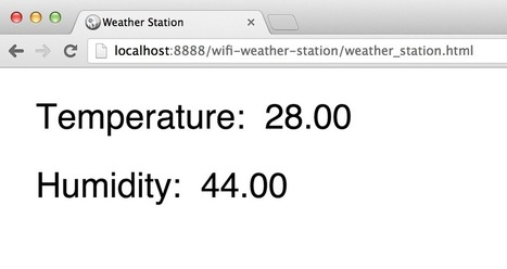 Make a WiFi Weather Station With Arduino and the CC3000 chip | Raspberry Pi | Scoop.it