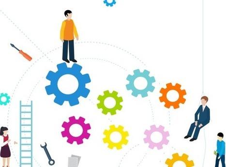 La plateforme des EPI | Ressources pédago | Scoop.it