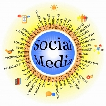Social Media - Great Way of Communication!   Tips And Tricks For Pc, Mobile, Blogging, SEO, Earning online, etc...   Scoop.it