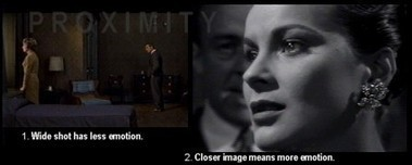 Film Techniques of Alfred Hitchcock - suspense, camera angles, style, editing, basics | Stories - an experience for your audience - | Scoop.it