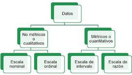 Matemáticas con Tecnología (TICs): Conceptos fundamentales de estadística. | Todo sobre Matemáticas | Scoop.it