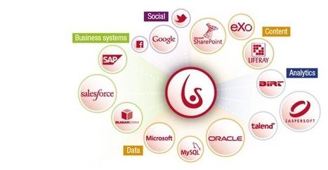 Bonitasoft | Open Source Workflow & BPM software | Tecnologias para el Aprendizaje y el Conocimiento (TAC) | Scoop.it