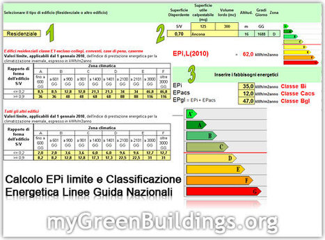 'classificazione-energetica-edifici' in Certificazione Energetica degli Edifici  Scoop.it