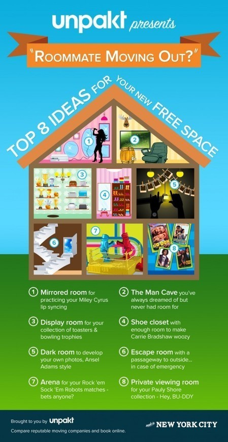 Top 8 ideas for your new free space [Infographic]   Your Product News   Blogs   Scoop.it