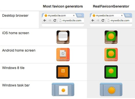 Favicon Generator - Generate favicon pictures and HTML | world images | Scoop.it
