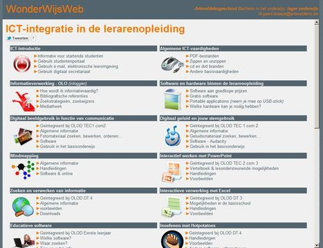 Arteveldehogeschool (Vlaanderen): WonderWijsWeb, ICT-integratie in de lerarenopleiding | De integratie van ICT-e in het curriculum van de lerarenopleiding | Scoop.it